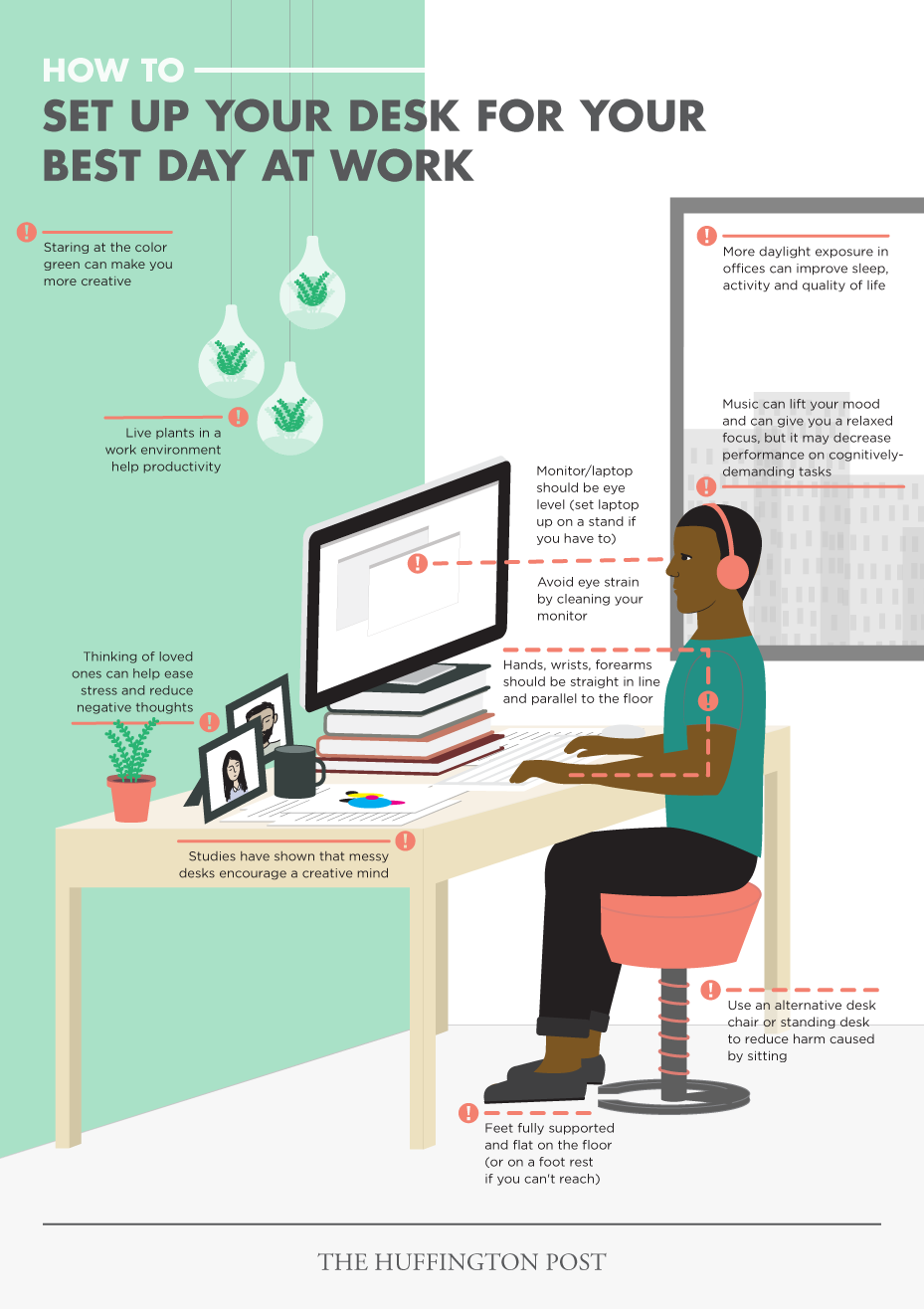 how to set up your desk for your best day at work infographic