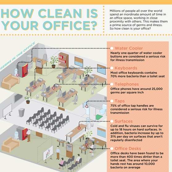 From: www.officeclean.ie